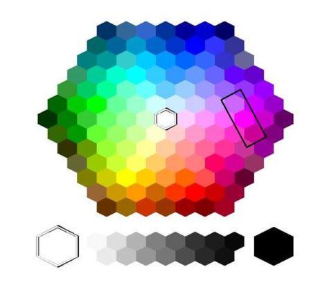 cercle_chromatique_tons.JPG